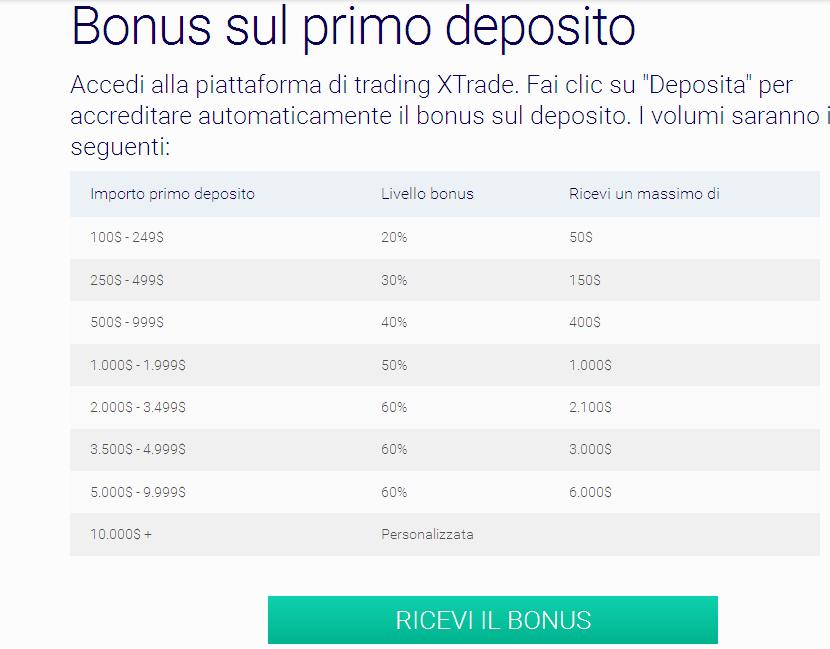bonus primo deposito xtrade