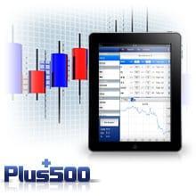 plus500 trading etf