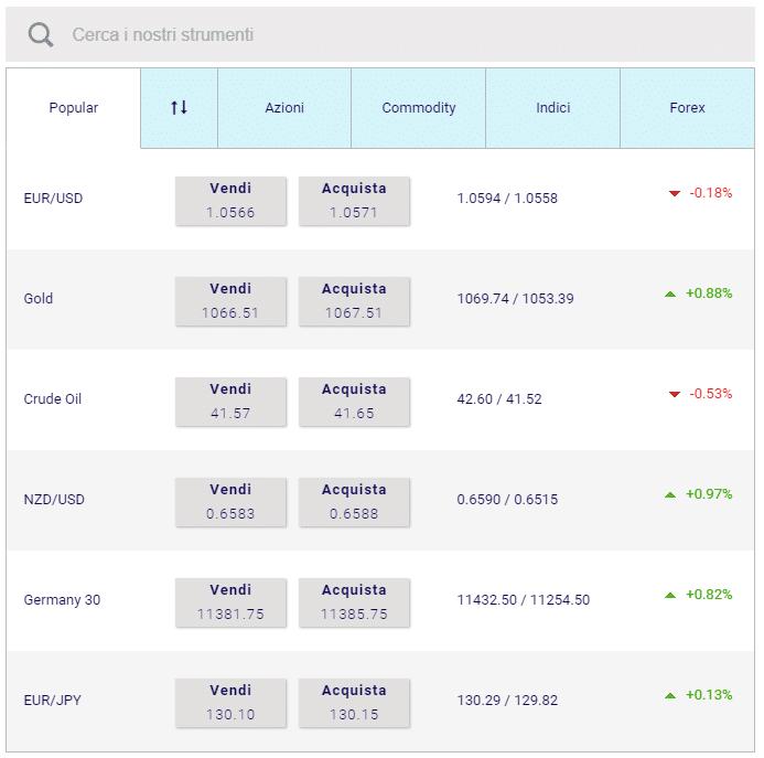 trading broker xtrade