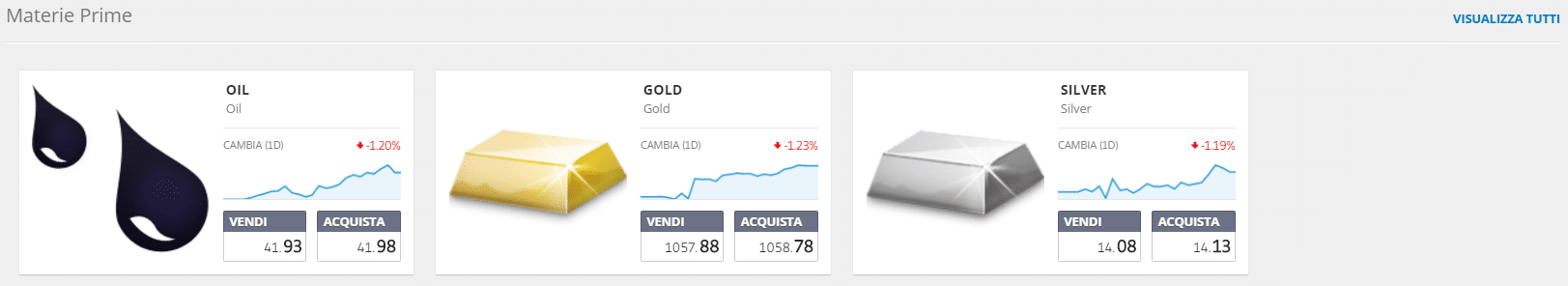 trading etoro materie prime