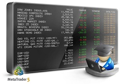 metatrader markets com