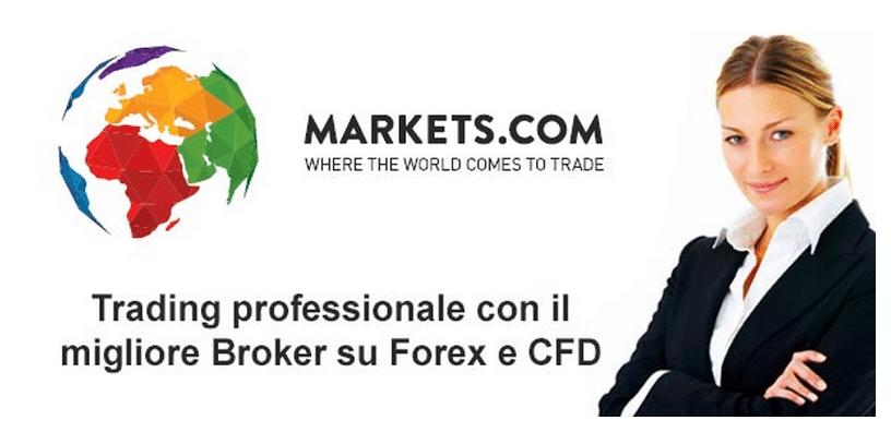 trading markets com