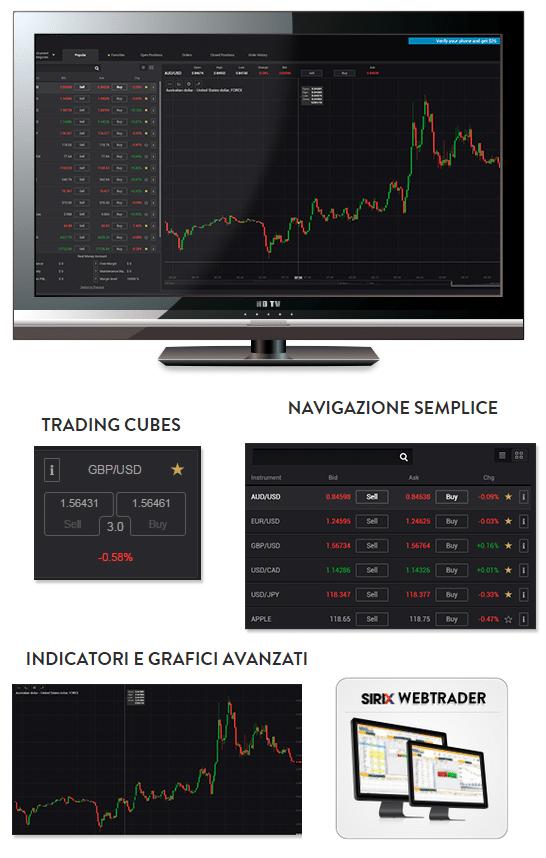 webtrader markets com