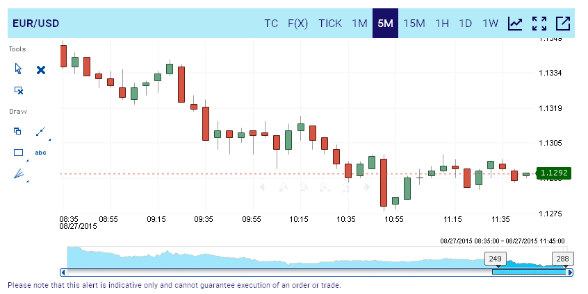 xtrade grafici