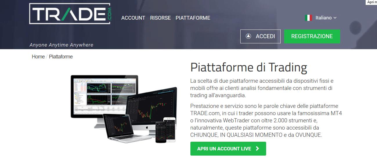 piattaforme trade.com