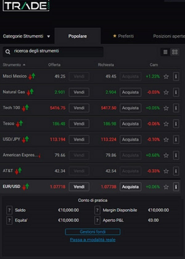 trading esempi
