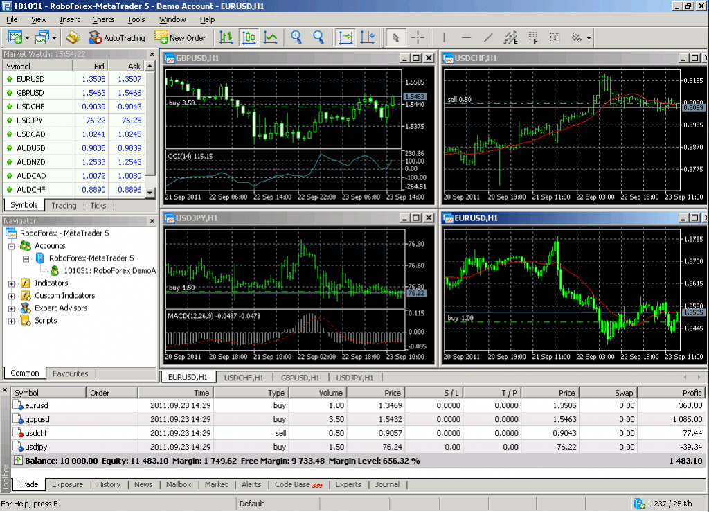 metatrader 5 MT5