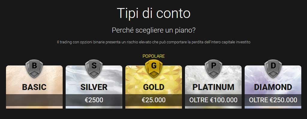 conto-24option-tipologie-di-conti gold silver platinum e demo