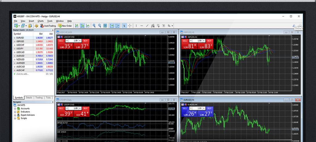 metatrader trading su piattaforma XM