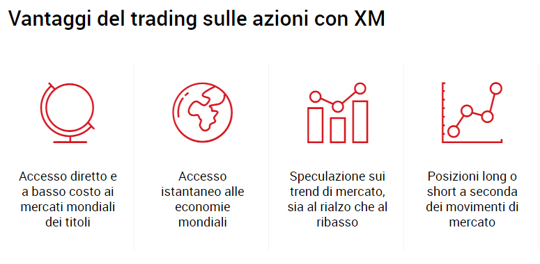 vantaggi-di-negoziare-azioni-del-broker-Xm