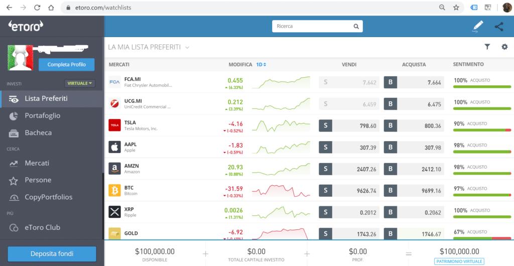 eToro - dashboard per investire