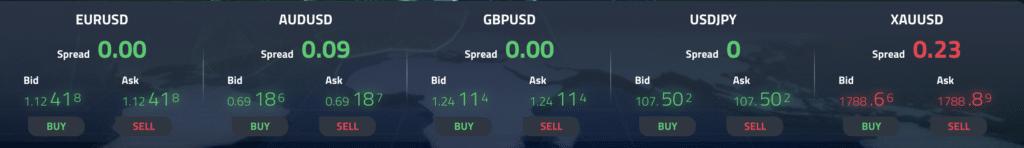 Spread FP Markets