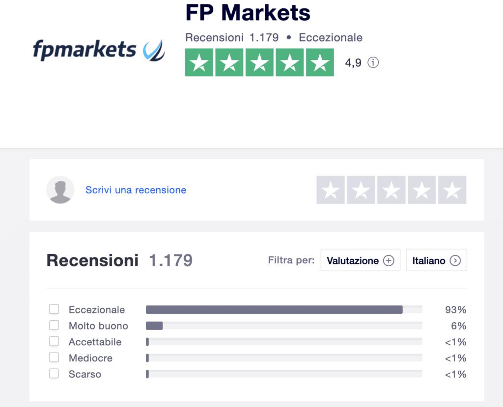 FP Markets Trust Pilot