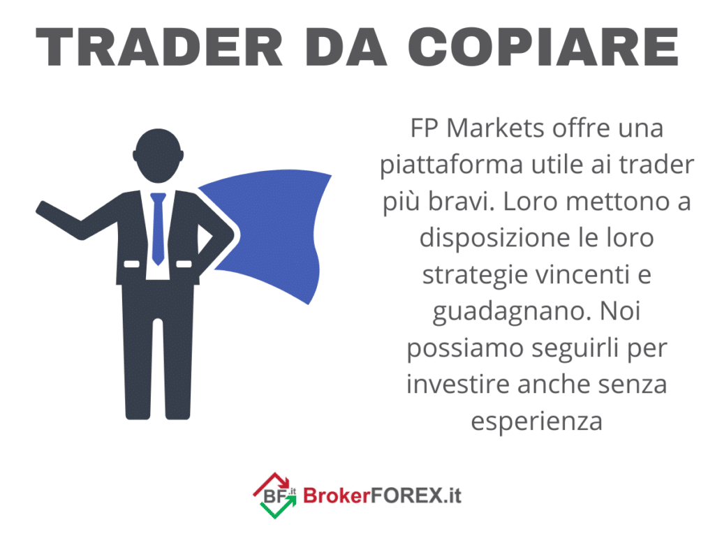 Trader da copiare - infografica a cura di BrokerForex.it