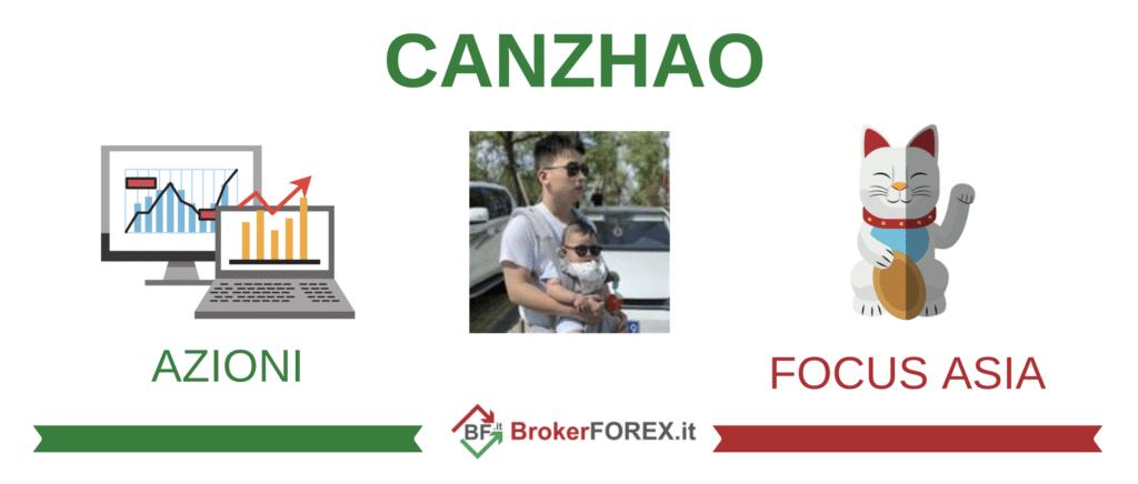 Scheda CanZhao - a cura di BrokerForex.it