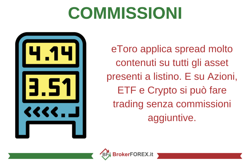 eToro commissioni, di BrokerForex.it