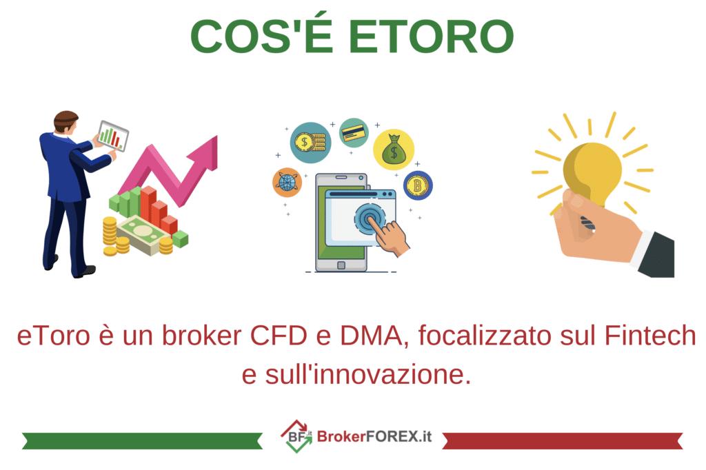 etoro - cos'è - infografica di BrokerForex.it