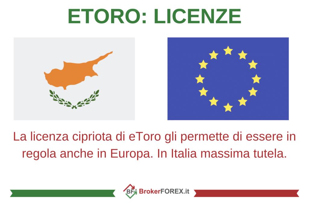 licenza etoro - a cura di brokerForex.it