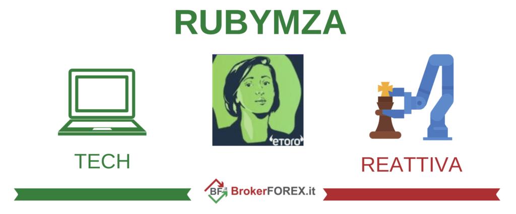 RubyMza - scheda di brokerforex.it