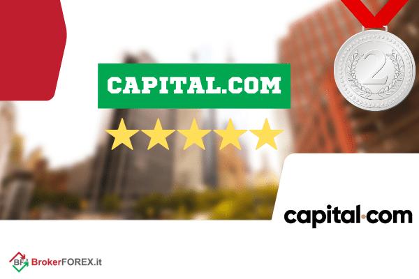 capital.com è una valida alternativa a obrinvest che lo batte sia per costi che per piattaforme